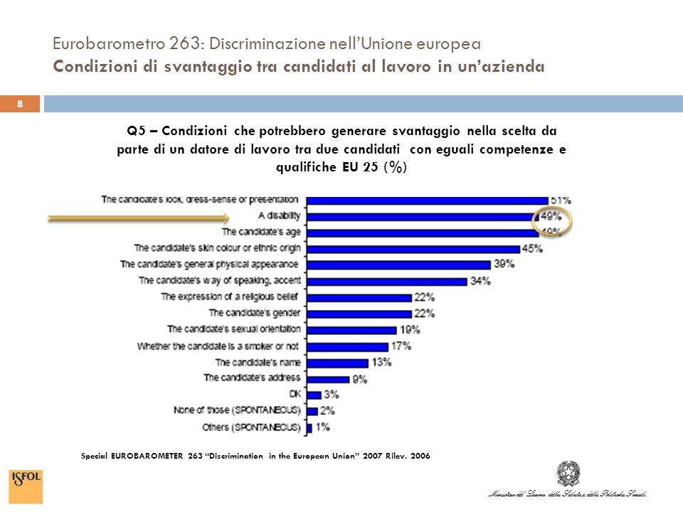 Ministero del Lavoro, della Salute e delle Politiche Sociali 8 Eurobarometro 263: Discriminazione nellUnione europea Condizioni di svantaggio tra candidati al lavoro in unazienda Special EUROBAROMETER 263 Discrimination in the European Union 2007 Rilev.
