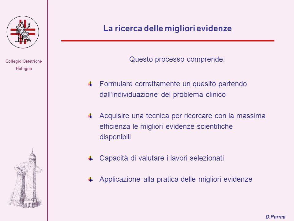 Collegio Ostetriche Bologna Questo processo comprende: Formulare correttamente un quesito partendo dallindividuazione del problema clinico Acquisire u