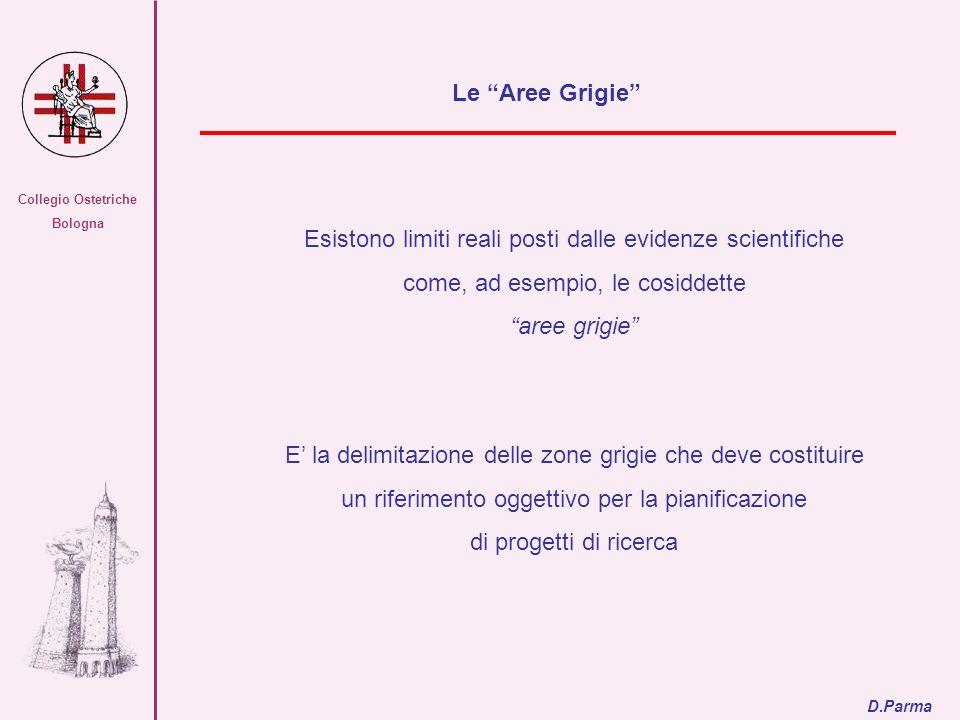 Collegio Ostetriche Bologna Esistono limiti reali posti dalle evidenze scientifiche come, ad esempio, le cosiddette aree grigie E la delimitazione del