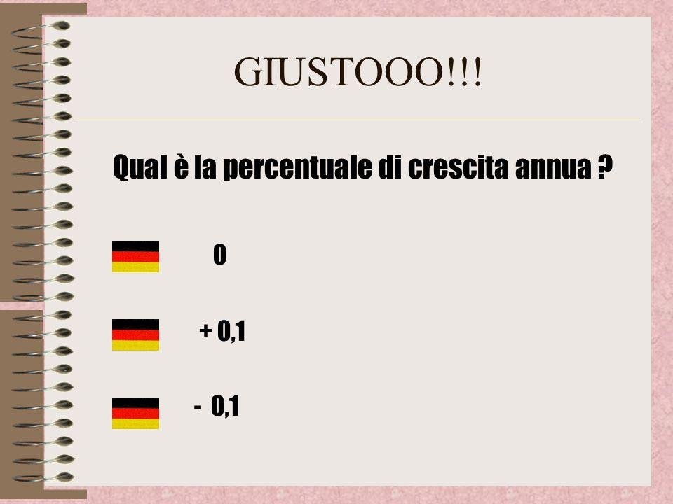 GIUSTOOO!!! Chi sono i Gastarbeiter? funzionari di banca addetti all Oktoberfest operai extracomunitari