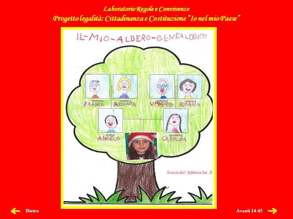 Avanti 14-45 Scuola dell Infanzia Sez. D Dietro Laboratorio Regole e Convivenze Progetto legalità: Cittadinanza e Costituzione Io nel mio Paese Scuola