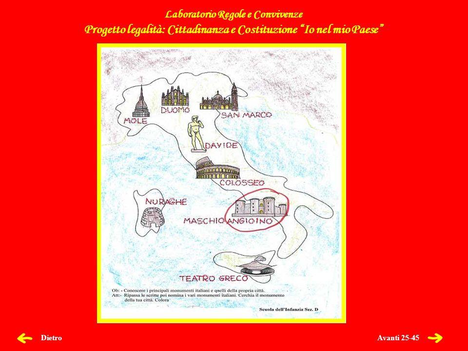 Avanti 25-45 Scuola dell Infanzia Sez. D Dietro Laboratorio Regole e Convivenze Progetto legalità: Cittadinanza e Costituzione Io nel mio Paese