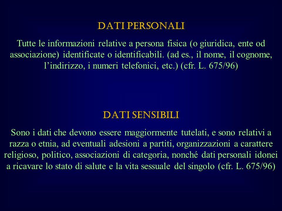 DATI PERSONALI Tutte le informazioni relative a persona fisica (o giuridica, ente od associazione) identificate o identificabili.