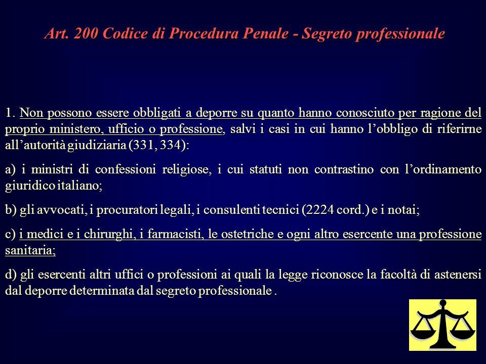 Art.200 Codice di Procedura Penale - Segreto professionale Art.