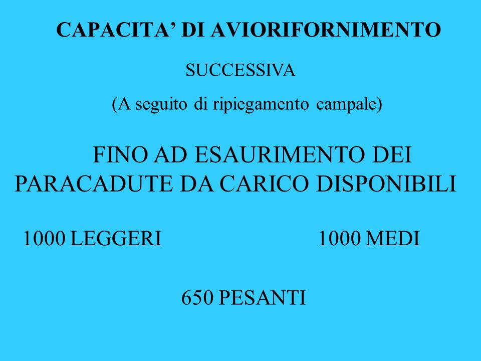 CAPACITA DI AVIORIFORNIMENTO SUCCESSIVA (A seguito di ripiegamento campale) FINO AD ESAURIMENTO DEI PARACADUTE DA CARICO DISPONIBILI 1000 MEDI1000 LEGGERI 650 PESANTI