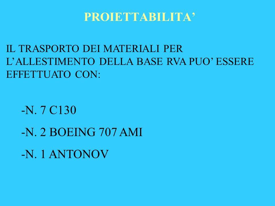 PROIETTABILITA IL TRASPORTO DEI MATERIALI PER LALLESTIMENTO DELLA BASE RVA PUO ESSERE EFFETTUATO CON: -N. 7 C130 -N. 2 BOEING 707 AMI -N. 1 ANTONOV