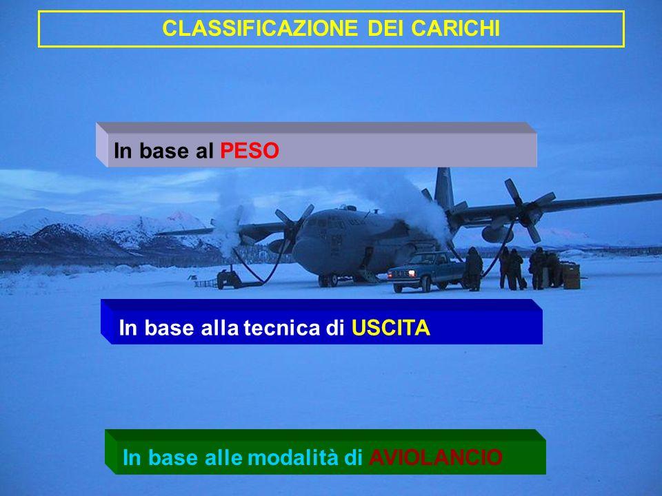 CLASSIFICAZIONE DEI CARICHI In base al PESO In base alla tecnica di USCITA In base alle modalità di AVIOLANCIO