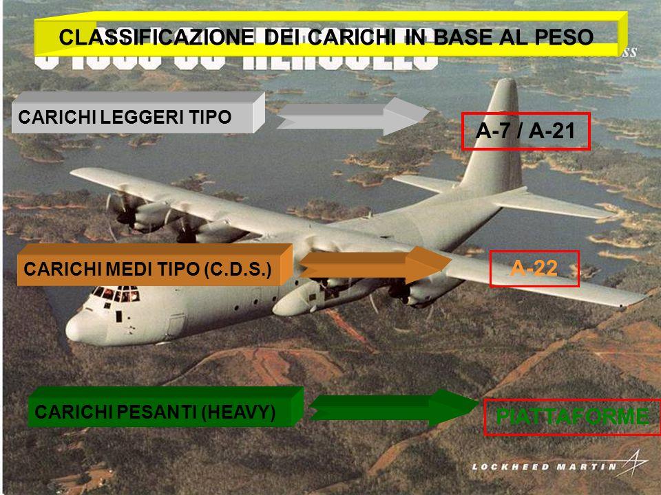 CLASSIFICAZIONE DEI CARICHI IN BASE AL PESO CARICHI LEGGERI TIPO A-7 / A-21 CARICHI MEDI TIPO (C.D.S.) A-22 CARICHI PESANTI (HEAVY) PIATTAFORME