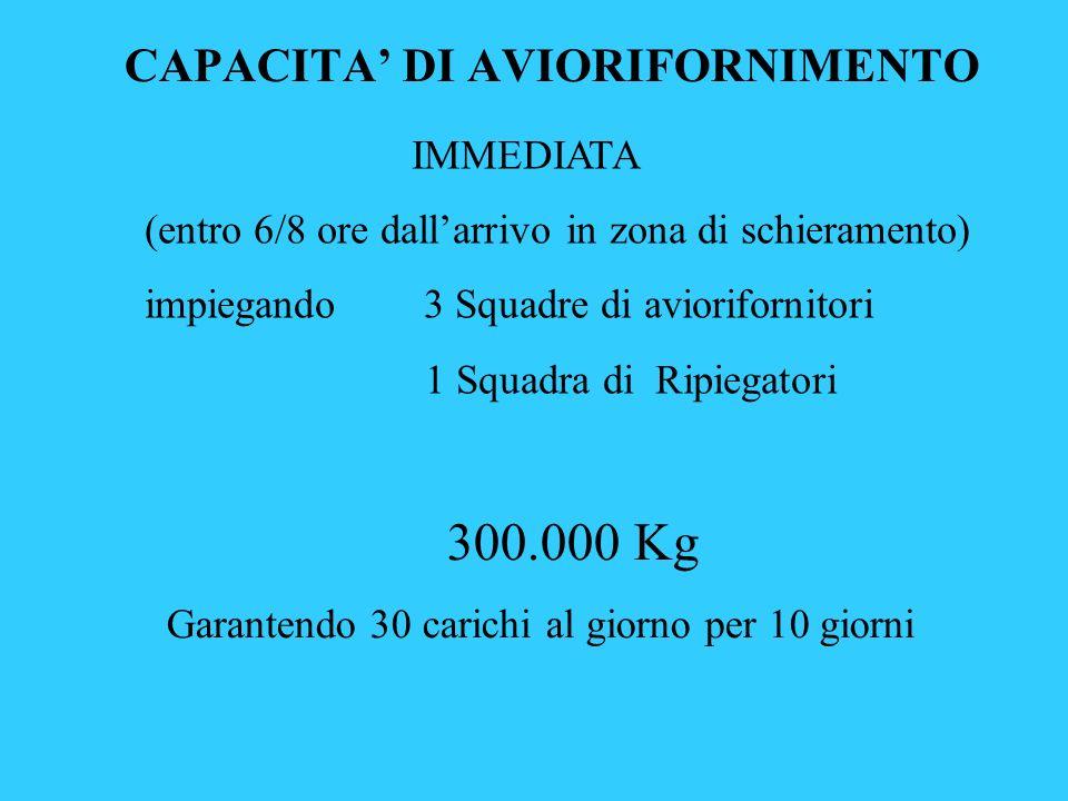 CAPACITA DI AVIORIFORNIMENTO IMMEDIATA (entro 6/8 ore dallarrivo in zona di schieramento) impiegando 3 Squadre di aviorifornitori 1 Squadra di Ripiegatori 300.000 Kg Garantendo 30 carichi al giorno per 10 giorni