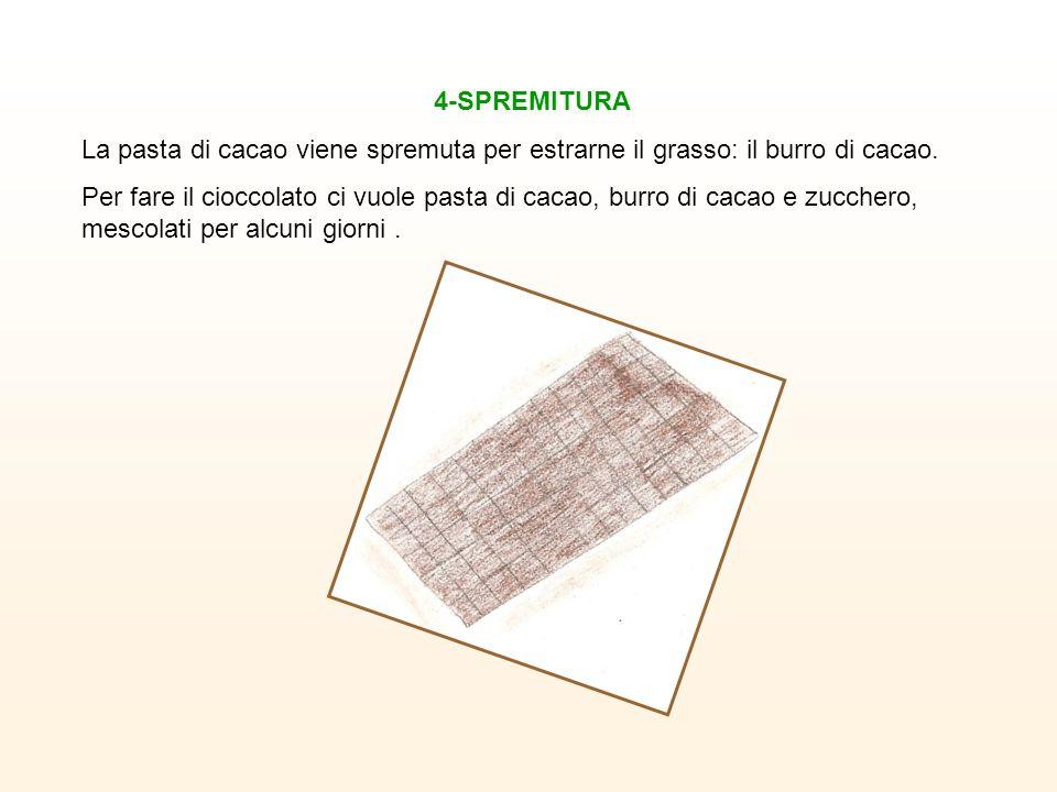 4-SPREMITURA La pasta di cacao viene spremuta per estrarne il grasso: il burro di cacao. Per fare il cioccolato ci vuole pasta di cacao, burro di caca
