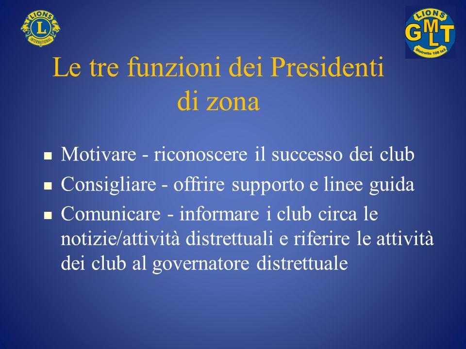 Risorse di zona LCI Pubblicazioni LCI sul sito web www.lionsclubs.org www.lionsclubs.org Manuale per Officer di club (LA-15)LA-15 Manuale per Presidente di zona (DA-100)DA-100 Statuto e Regolamento standard di club (LA-2)LA-2