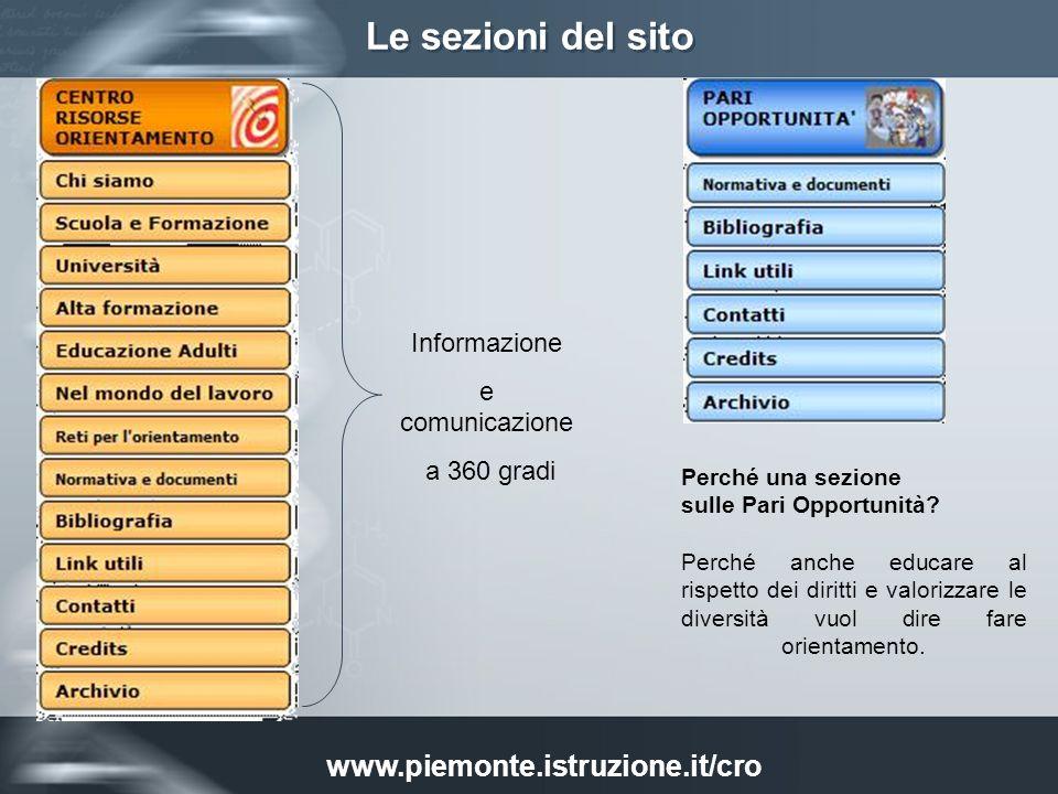 Le sezioni del sito www.piemonte.istruzione.it/cro Perché una sezione sulle Pari Opportunità.