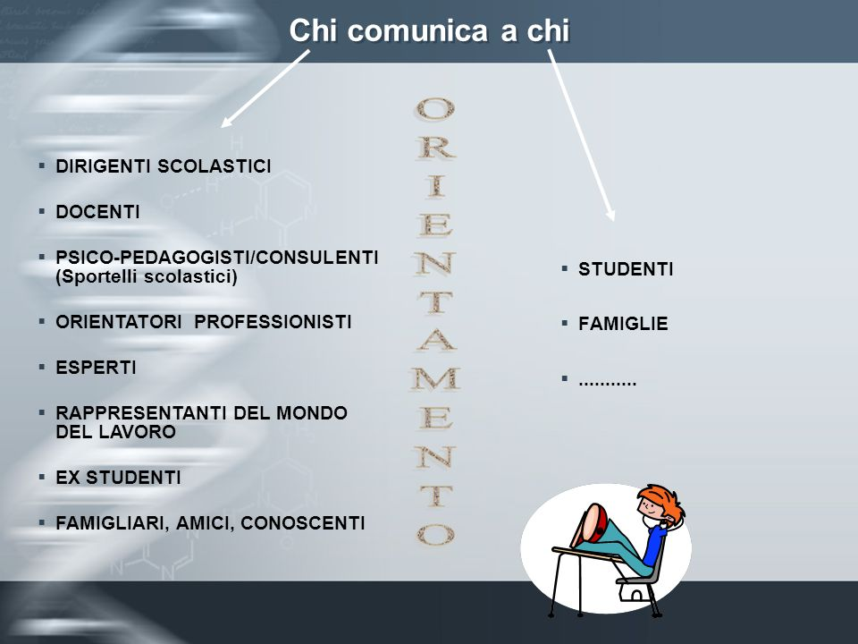 Chi comunica a chi STUDENTI FAMIGLIE...........