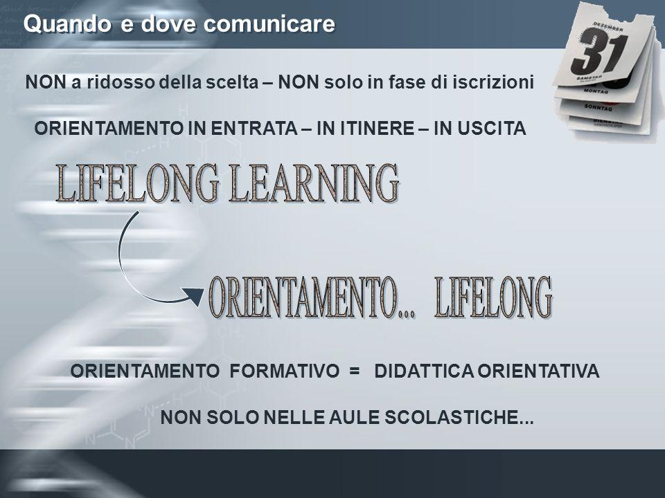 Le sezioni del sito www.piemonte.istruzione.it/cro