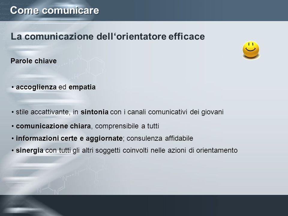 Conclusioni Comunicare in modo efficace lorientamento significa...