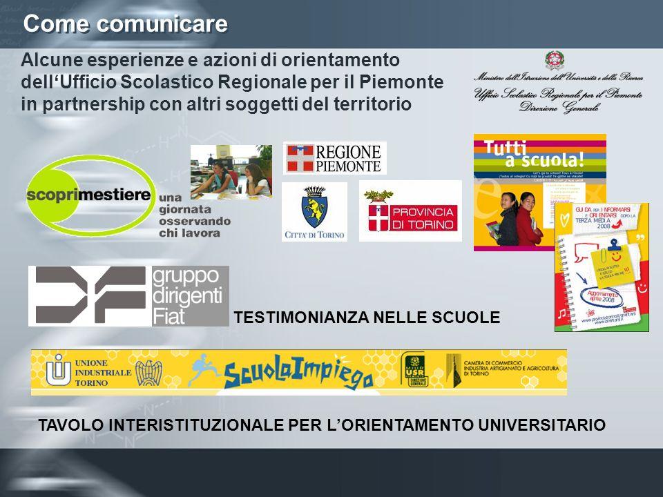 Come comunicare Alcune esperienze e azioni di orientamento dellUfficio Scolastico Regionale per il Piemonte in partnership con altri soggetti del territorio TESTIMONIANZA NELLE SCUOLE TAVOLO INTERISTITUZIONALE PER LORIENTAMENTO UNIVERSITARIO