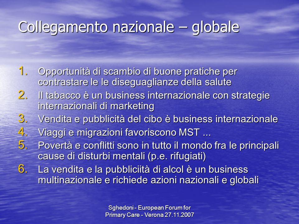 Sghedoni - European Forum for Primary Care - Verona 27.11.2007 Collegamento nazionale – globale 1. Opportunità di scambio di buone pratiche per contra