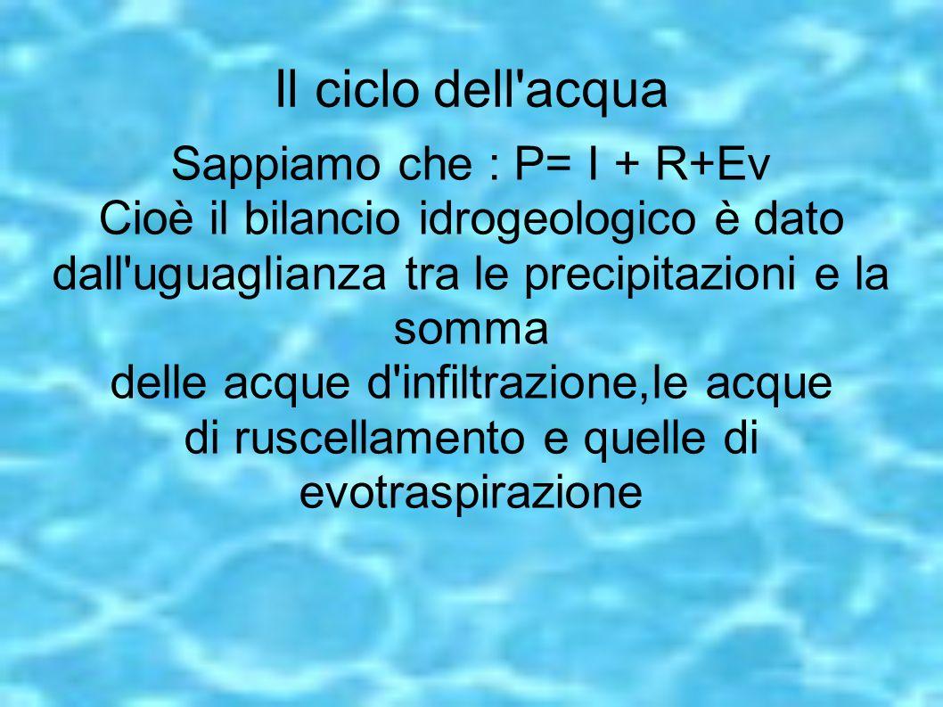 Sappiamo che : P= I + R+Ev Cioè il bilancio idrogeologico è dato dall'uguaglianza tra le precipitazioni e la somma delle acque d'infiltrazione,le acqu