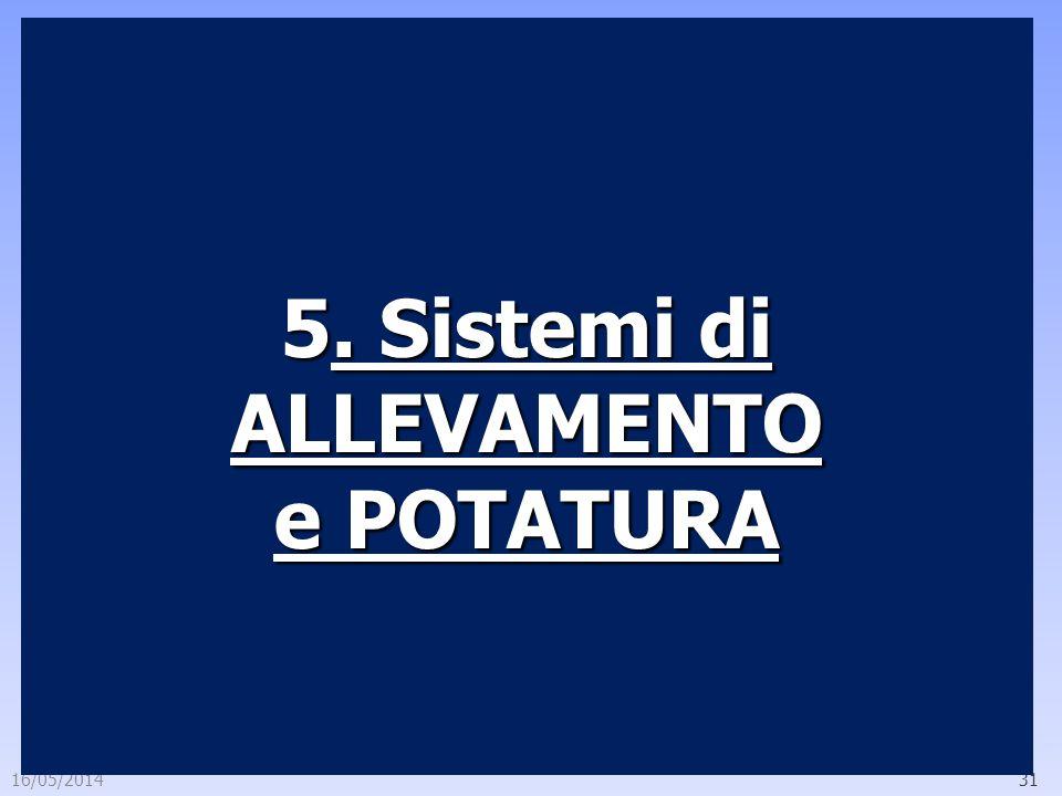 16/05/201431 5. Sistemi di ALLEVAMENTO e POTATURA