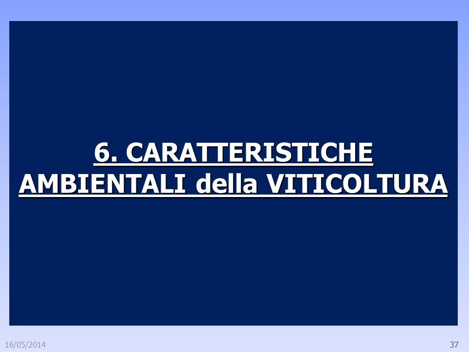 16/05/201437 6. CARATTERISTICHE AMBIENTALI della VITICOLTURA