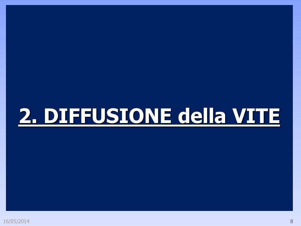 16/05/20148 2. DIFFUSIONE della VITE