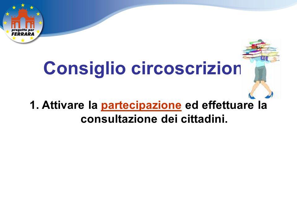 Consiglio circoscrizione 1.