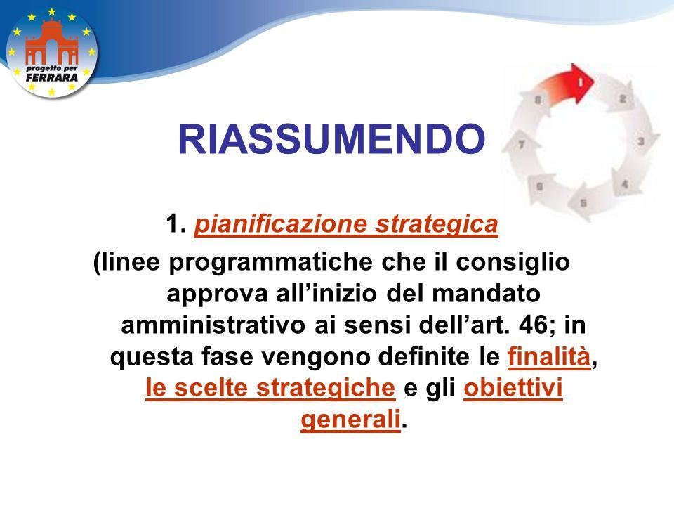 RIASSUMENDO 1.