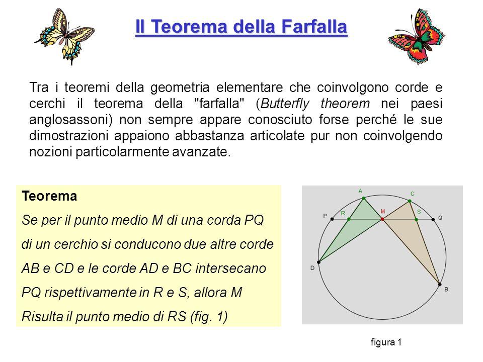 Il Teorema della Farfalla Tra i teoremi della geometria elementare che coinvolgono corde e cerchi il teorema della