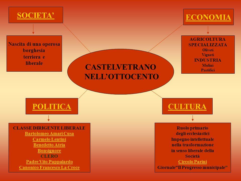 Giuseppe Frosina Cannella (1839 – 1898) Giuseppe Frosina Cannella nasce a Castelvetrano il 2 febbraio 1839, nel 1860 abbandona gli studi universitari intrapresi a Palermo e va incontro a Garibaldi nella via di Salemi.