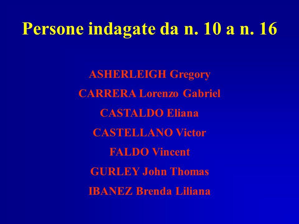 Persone indagate da n. 10 a n. 16 ASHERLEIGH Gregory CARRERA Lorenzo Gabriel CASTALDO Eliana CASTELLANO Victor FALDO Vincent GURLEY John Thomas IBANEZ
