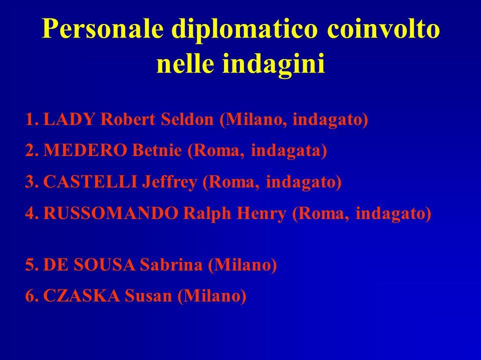 Personale diplomatico coinvolto nelle indagini 1.LADY Robert Seldon (Milano, indagato) 2.MEDERO Betnie (Roma, indagata) 3.CASTELLI Jeffrey (Roma, inda
