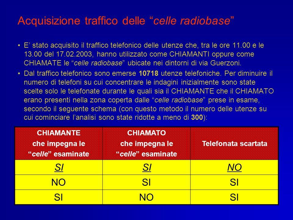 Acquisizione traffico delle celle radiobase E stato acquisito il traffico telefonico delle utenze che, tra le ore 11.00 e le 13.00 del 17.02.2003, han