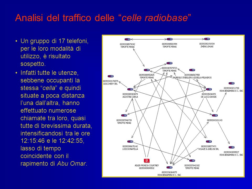 Analisi del traffico delle celle radiobase Un gruppo di 17 telefoni, per le loro modalità di utilizzo, è risultato sospetto. Infatti tutte le utenze,