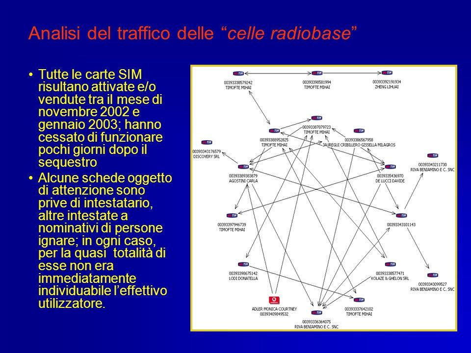 Analisi del traffico delle celle radiobase Tutte le carte SIM risultano attivate e/o vendute tra il mese di novembre 2002 e gennaio 2003; hanno cessat