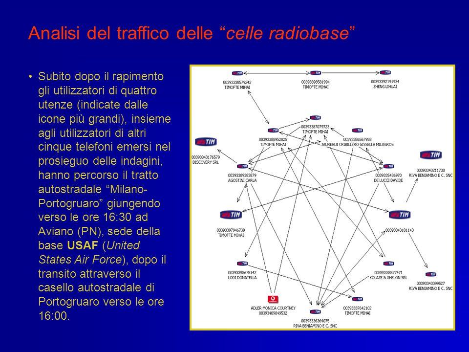 Analisi del traffico delle celle radiobase Subito dopo il rapimento gli utilizzatori di quattro utenze (indicate dalle icone più grandi), insieme agli