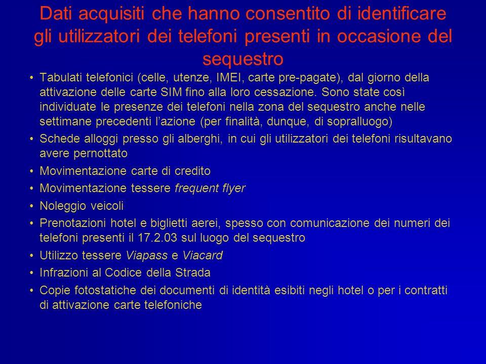 Dati acquisiti che hanno consentito di identificare gli utilizzatori dei telefoni presenti in occasione del sequestro Tabulati telefonici (celle, uten