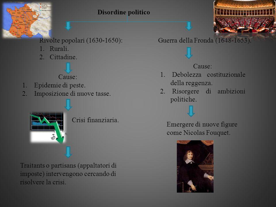 Disordine politico Rivolte popolari (1630-1650): 1.Rurali. 2.Cittadine. Cause: 1. Epidemie di peste. 2. Imposizione di nuove tasse. Crisi finanziaria.
