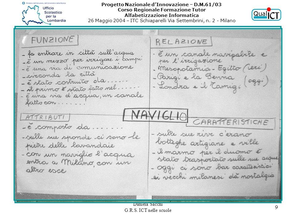 Progetto Nazionale dInnovazione – D.M.61/03 Corso Regionale Formazione Tutor Alfabetizzazione Informatica 26 Maggio 2004 – ITC Schiaparelli Via Settembrini, n.