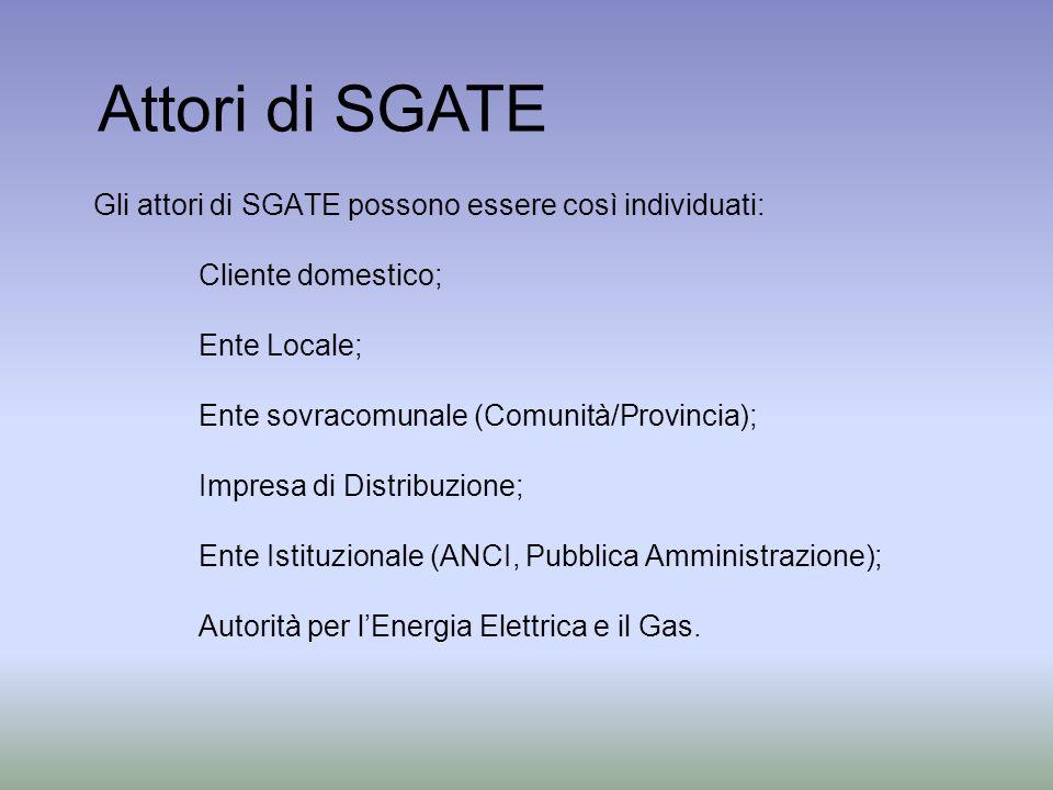 Gli attori di SGATE possono essere così individuati: Cliente domestico; Ente Locale; Ente sovracomunale (Comunità/Provincia); Impresa di Distribuzione; Ente Istituzionale (ANCI, Pubblica Amministrazione); Autorità per lEnergia Elettrica e il Gas.