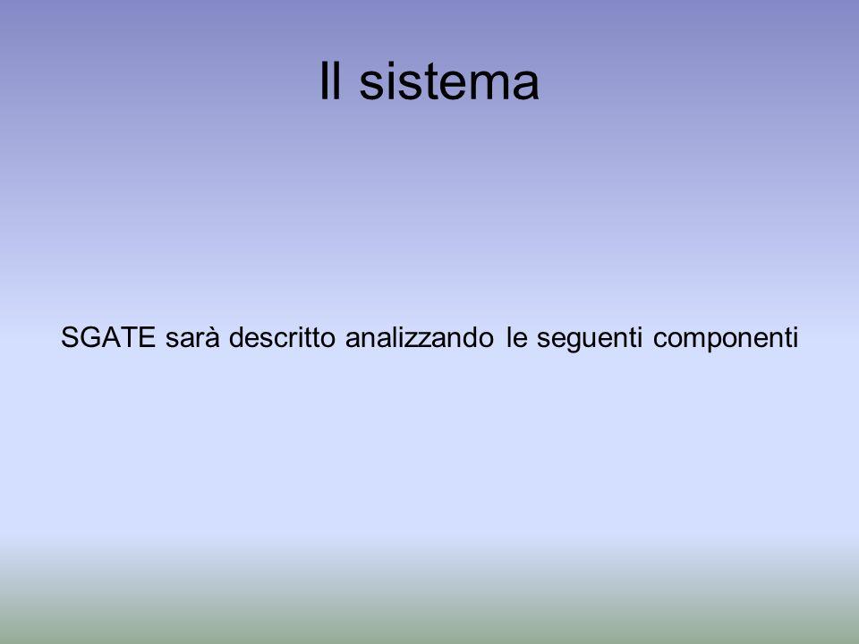 Il sistema SGATE sarà descritto analizzando le seguenti componenti