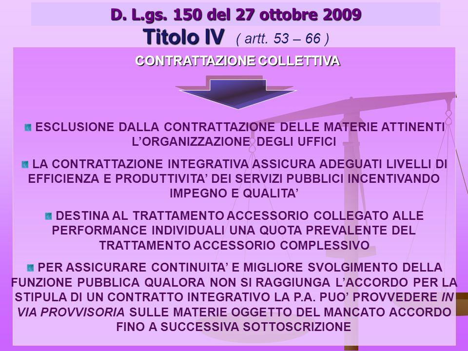 CONTRATTAZIONE COLLETTIVA D. L.gs. 150 del 27 ottobre 2009 Titolo IV Titolo IV ( artt.