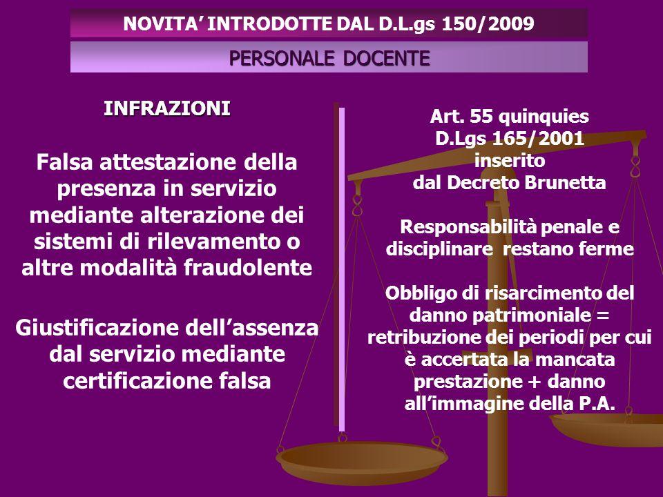 INFRAZIONI Falsa attestazione della presenza in servizio mediante alterazione dei sistemi di rilevamento o altre modalità fraudolente Giustificazione dellassenza dal servizio mediante certificazione falsa Art.