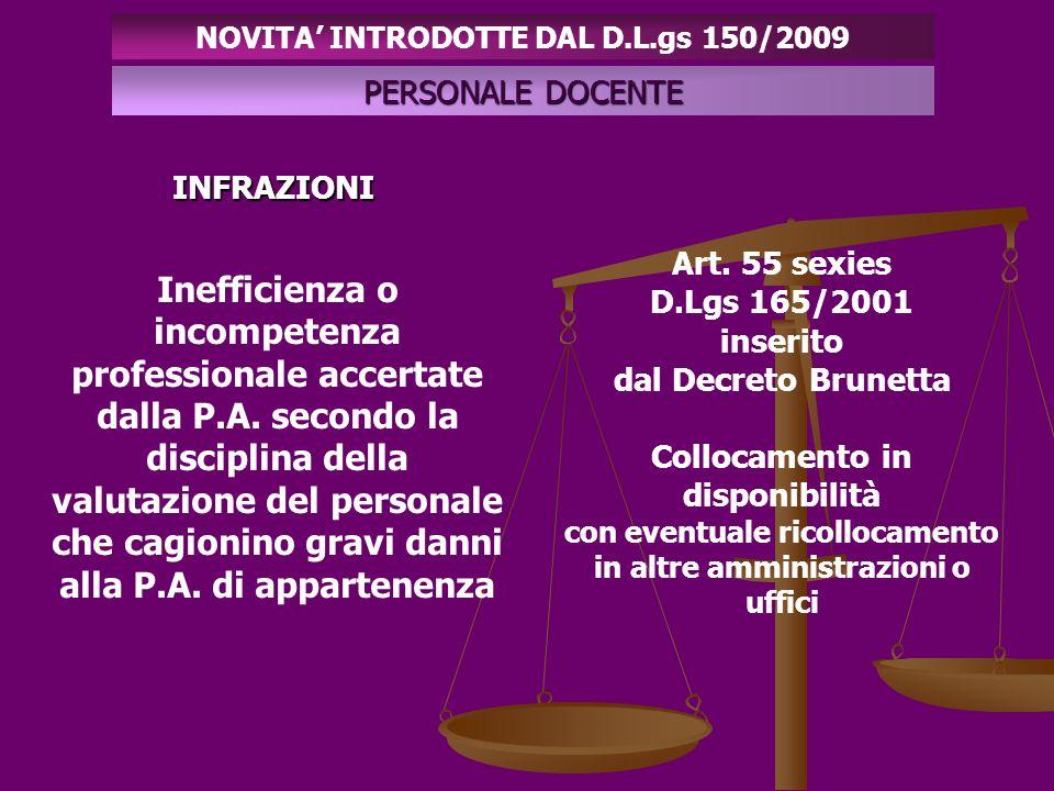 INFRAZIONI Inefficienza o incompetenza professionale accertate dalla P.A.