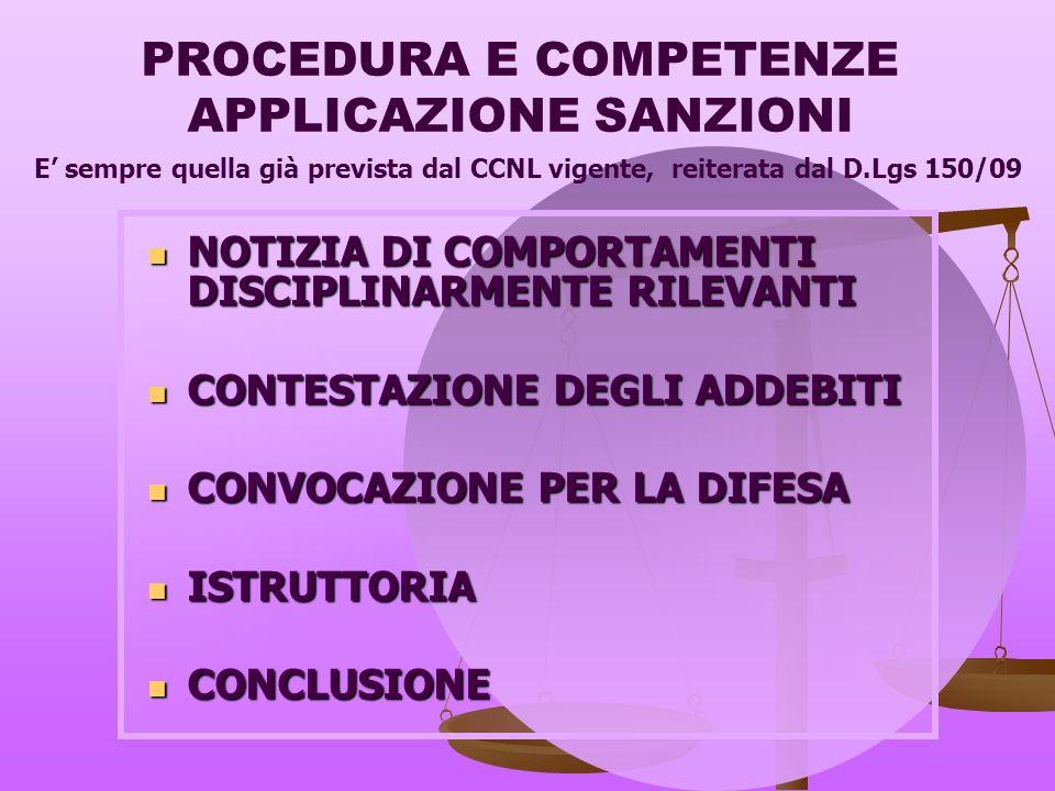 PROCEDURA E COMPETENZE APPLICAZIONE SANZIONI NOTIZIA DI COMPORTAMENTI DISCIPLINARMENTE RILEVANTI NOTIZIA DI COMPORTAMENTI DISCIPLINARMENTE RILEVANTI CONTESTAZIONE DEGLI ADDEBITI CONTESTAZIONE DEGLI ADDEBITI CONVOCAZIONE PER LA DIFESA CONVOCAZIONE PER LA DIFESA ISTRUTTORIA ISTRUTTORIA CONCLUSIONE CONCLUSIONE E sempre quella già prevista dal CCNL vigente, reiterata dal D.Lgs 150/09
