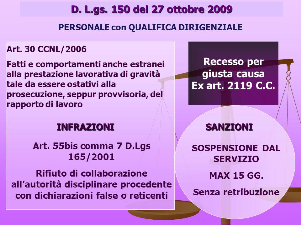 D. L.gs. 150 del 27 ottobre 2009 PERSONALE con QUALIFICA DIRIGENZIALE INFRAZIONISANZIONI Art.