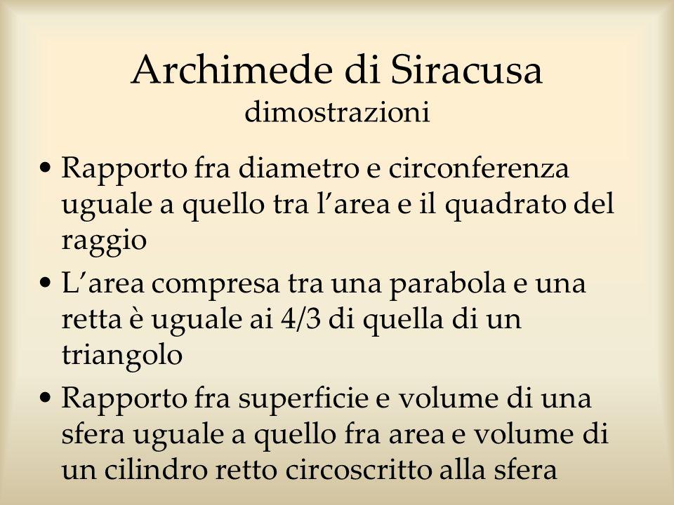 Archimede di Siracusa dimostrazioni Rapporto fra diametro e circonferenza uguale a quello tra larea e il quadrato del raggio Larea compresa tra una pa