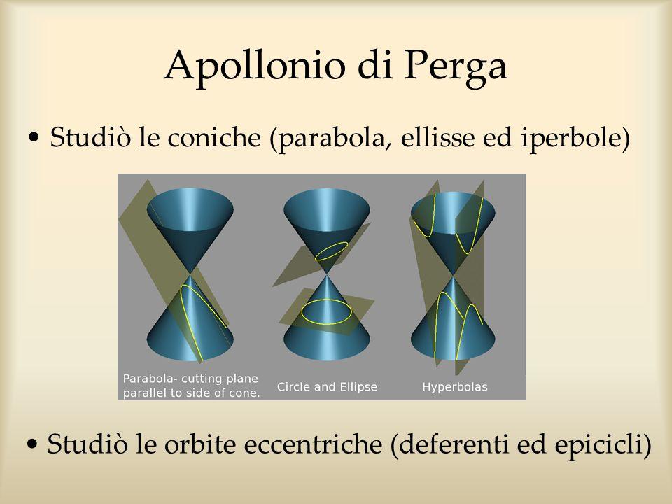 Apollonio di Perga Studiò le coniche (parabola, ellisse ed iperbole) Studiò le orbite eccentriche (deferenti ed epicicli)