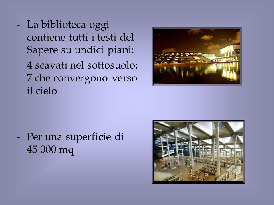 -La biblioteca oggi contiene tutti i testi del Sapere su undici piani: 4 scavati nel sottosuolo; 7 che convergono verso il cielo -Per una superficie d
