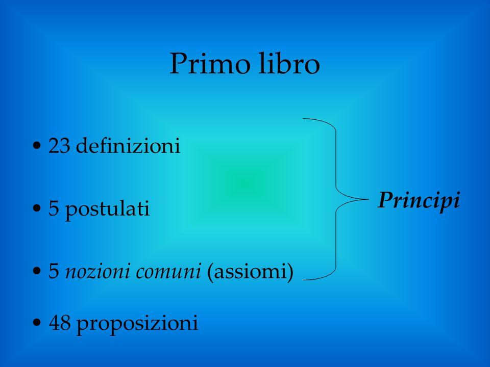 Primo libro 23 definizioni 5 postulati 5 nozioni comuni (assiomi) Principi 48 proposizioni