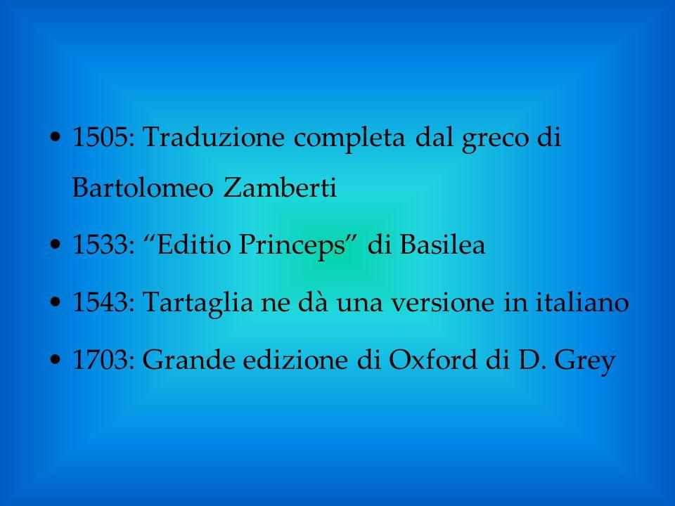 1505: Traduzione completa dal greco di Bartolomeo Zamberti 1533: Editio Princeps di Basilea 1543: Tartaglia ne dà una versione in italiano 1703: Grand